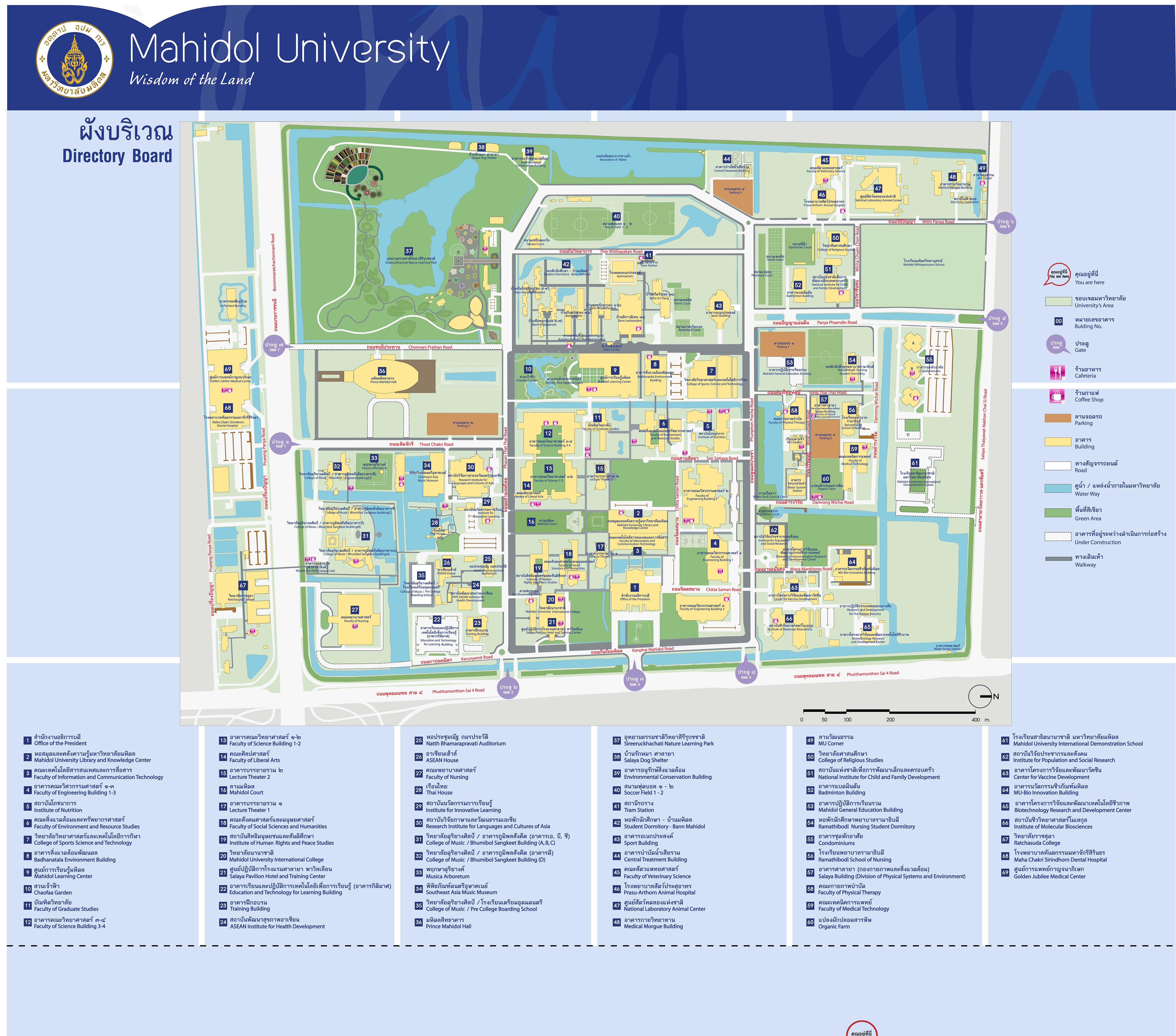 Mahidol Sustainable University