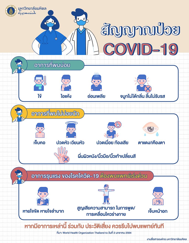 สัญญาณป่วย COVID-19