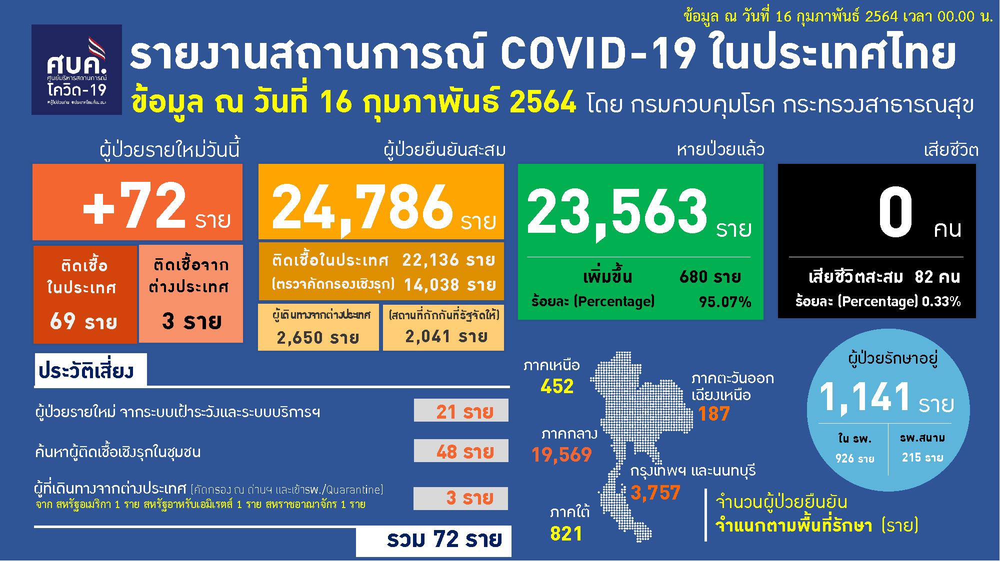covid19-16-02-64