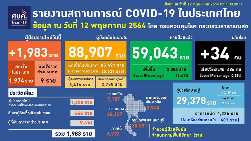 covid19-12-05-64