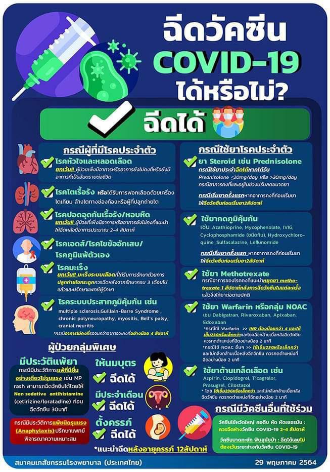 vaccine-covid19